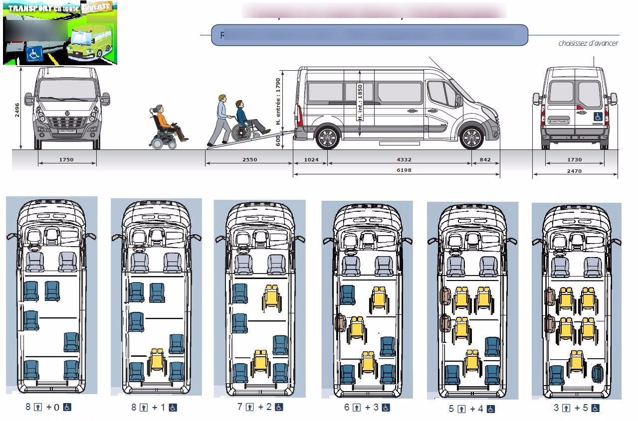 Taxi Balschwiller: Renault